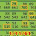 สูตรใหม่!! เลขเด็ด ชุด 3 ตัวบน 2 ตัวล่าง งวดวันที่ 1/11/61 สถิติดี 3 งวดซ้อน