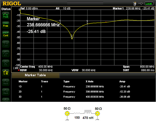 RF Bypass and  Filtration in a UHF VCO 35