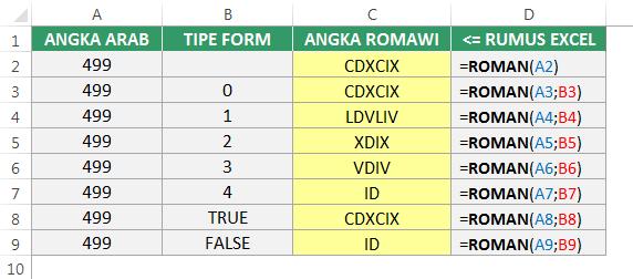 Mengonversi Angka Romawi di Excel