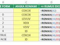 Rumus Excel Mengonversi Angka Romawi dan Sebaliknya