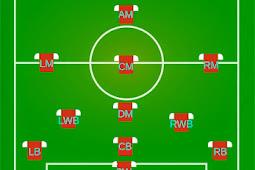 Nama Posisi Pemain Sepak Bola dan Tugasnya dalam Permainan Sepak Bola