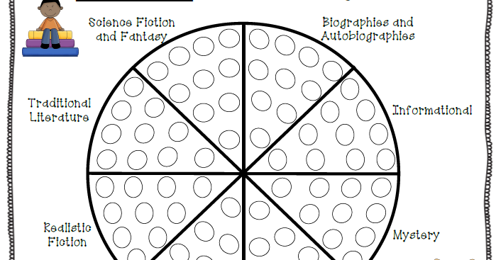 Classroom Freebies: Reading Genre Wheel