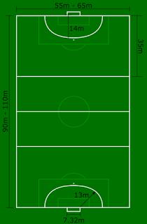Peraturan Bermain Bola Tangan