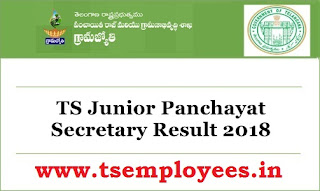 District Wise TS Panchayat Secretary Results 2018 Cutoff Marks Merit List @ tsprrecruitment.in