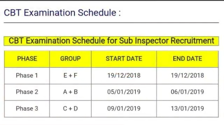 RRB 2018: रेलवे छात्रों के लिए खुशखबरी, बदल गयी है RPF, SI की परीक्षा की तिथि