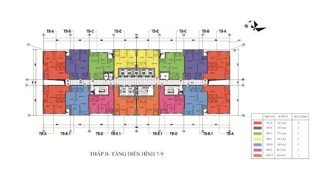 Mặt bằng thiết kế căn hộ Intracom Riverside Vĩnh Ngọc - Đông Anh