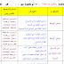 توزيع ومسرد لغتي للصف الثالث المتوسط الفصل الدراسي الأول