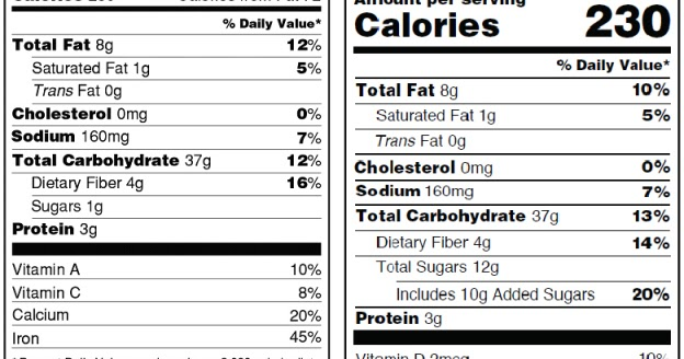 Are You Ready? Food Label Changes Are Heading Our Way!