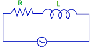 Impedance Formula and Theory Explanation, series R-L circuit