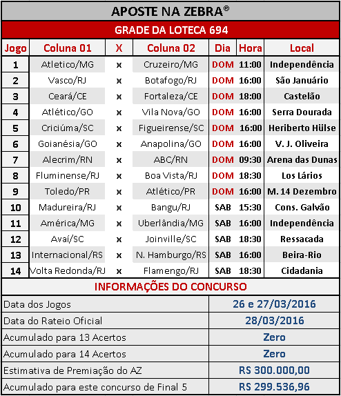 LOTECA 694 - PROGRAMAÇÃO / GRADE OFICIAL 02