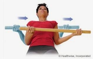Capsulite adesiva - Anatomia & Fisioterapia