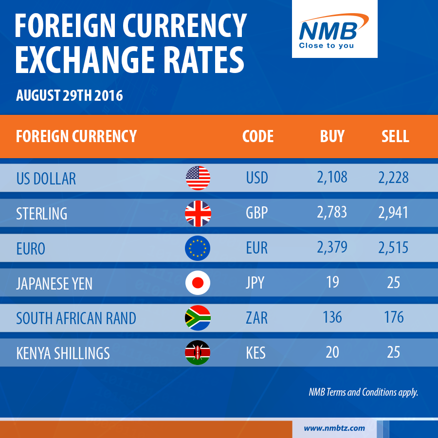 Bank of america forex exchange rate