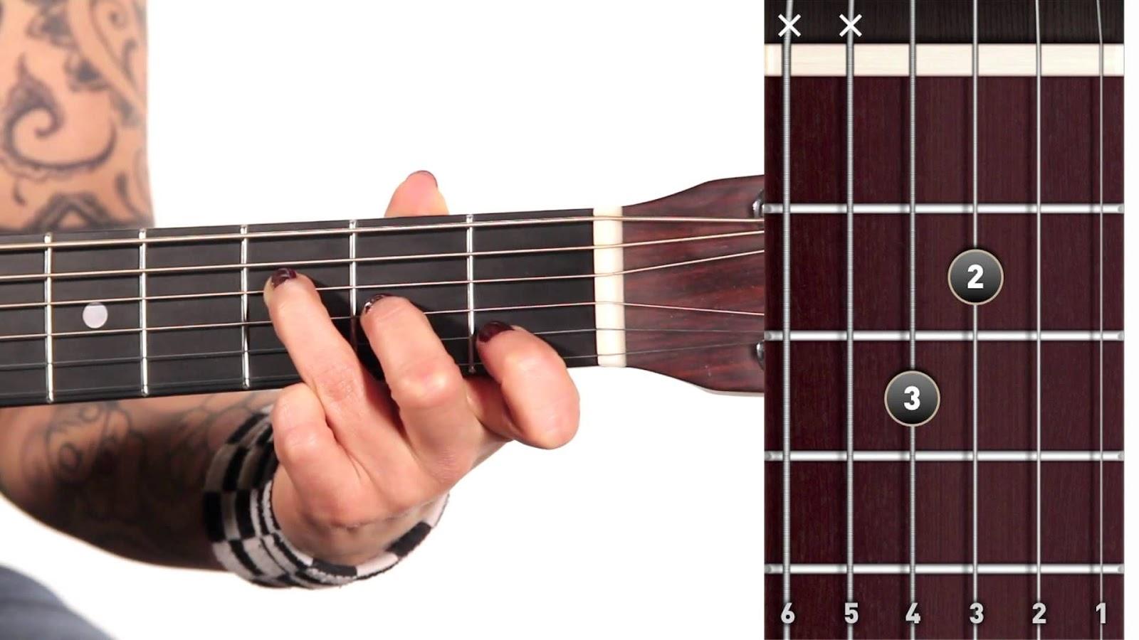 Belajar Chord dan kunci gitar dasar || Duniamasa.com