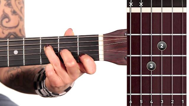 Belajar Chord dan kunci gitar dasar (F) mayor
