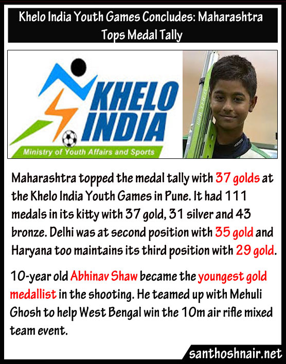 Khelo India Youth Games concludes : Maharashtra tops medal tally