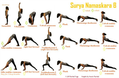 yoga for beginner  power yoga surya namaskara b sun