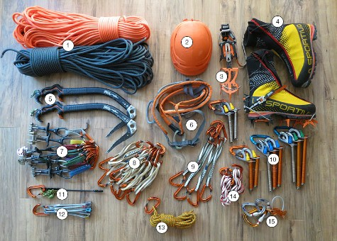 Mengenal Lebih Dalam Mengenai Peralatan Rock Climbing Beserta Fungsinya