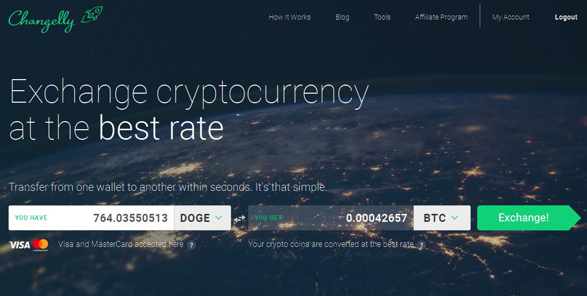 Platform pertukaran mata uang
