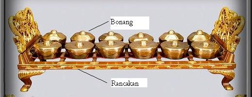 Gamelan Instruments  Traditional Indonesian Musical ...