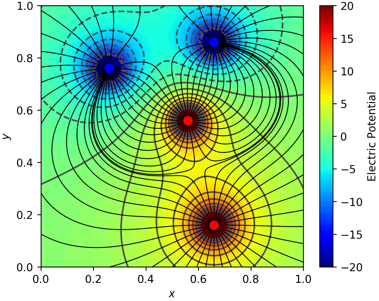 Drawing Lines Using Python : Python matplotlib tips draw electric field lines without