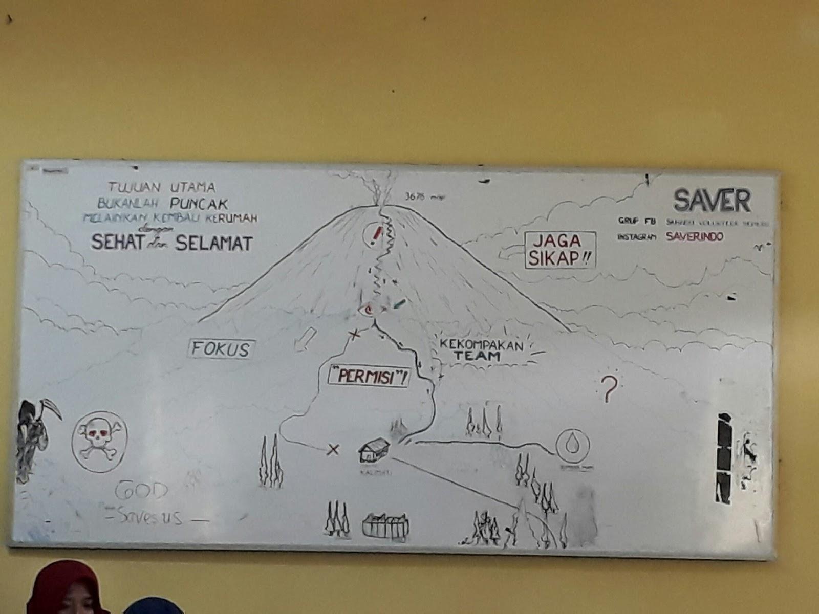 briefing pendakian semeru