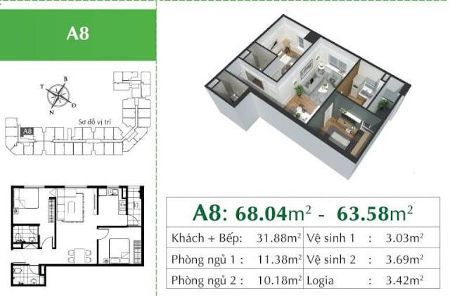 Căn B8 chung cư Ecocity Long Biên.