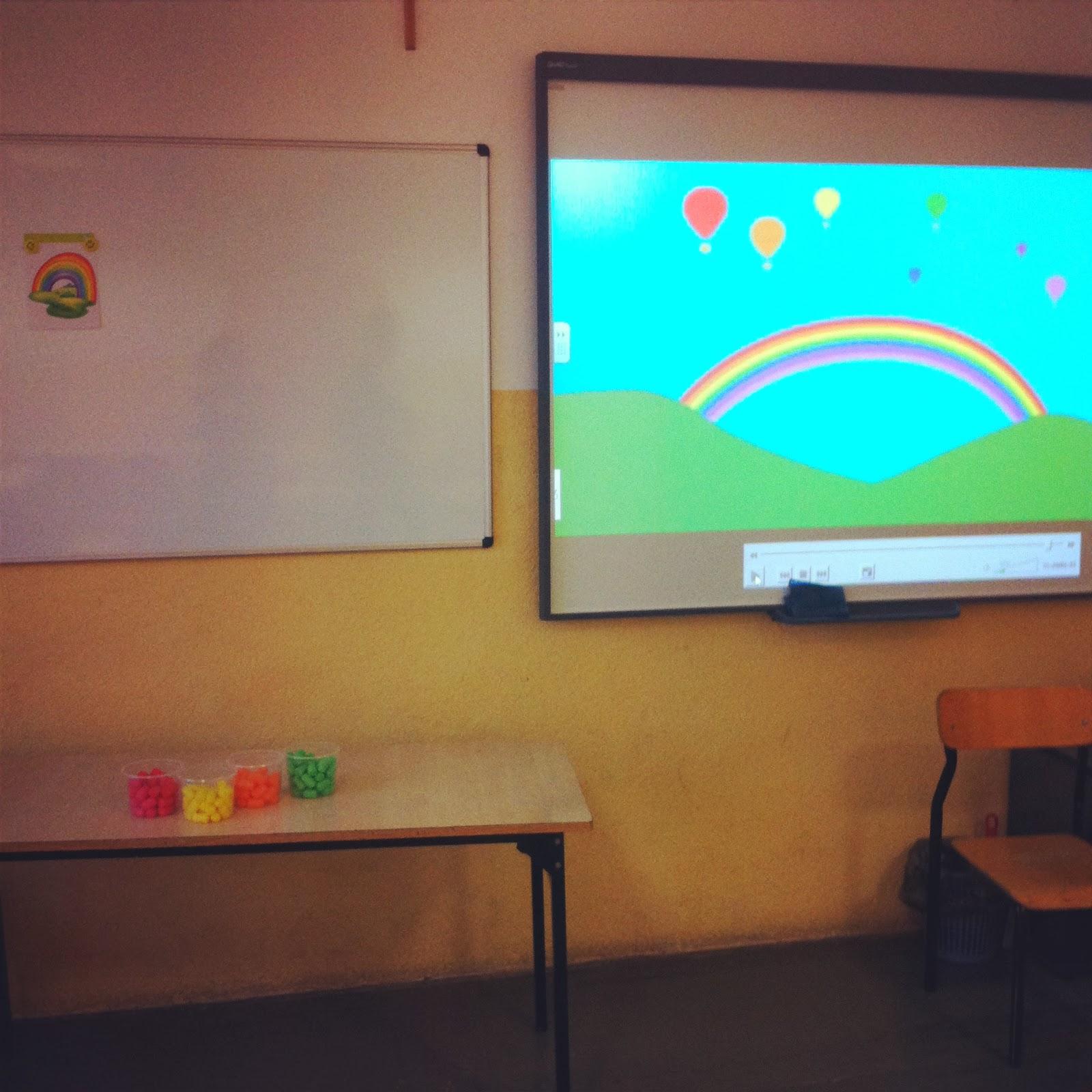 lekcja pokazowa angielski przedszkolaki