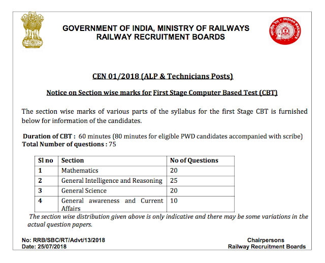 RRB Railway ALP Technician 2018 Section Wise Marks Distribution | Official Notice | rrbald.gov.in | Complete Syllabus | Marks distribution