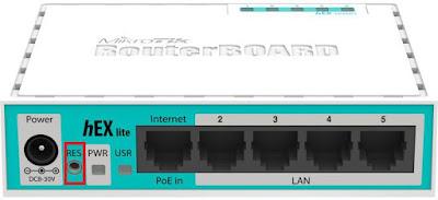Letak lubang reset pada router mikrotik