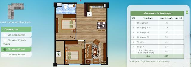 Thiết kế căn hộ Hồng Hà Eco City