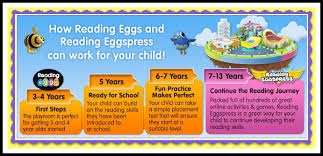 Help your child learn to read with reading eggs
