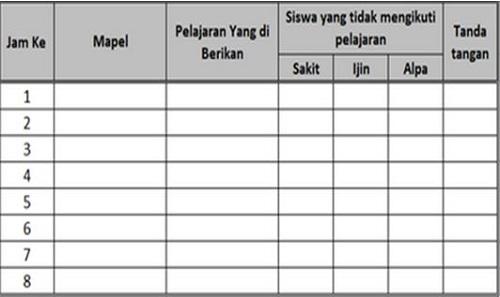 Contoh Jurnal Harian Kelas 1 Kurikulum 2013 Tahun 2018/2019