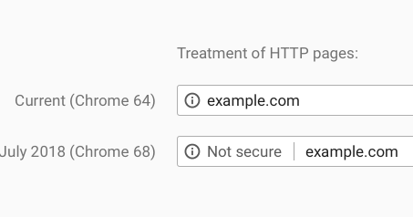 A secure web is here to stay