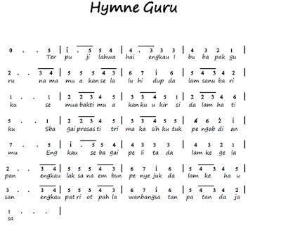 Not Angka Lagu Hymne Guru