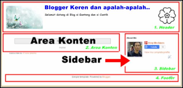 Petunjuk Memasang Kode HTML / Widget Sidebar pada Blog
