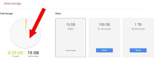 Cara Lihat Sisa Penyimpanan Drive Google Dunia Android