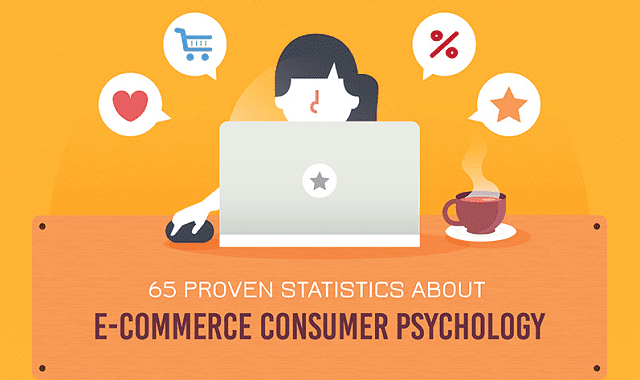 65 Proven Statistics About E-commerce Consumer Psychology