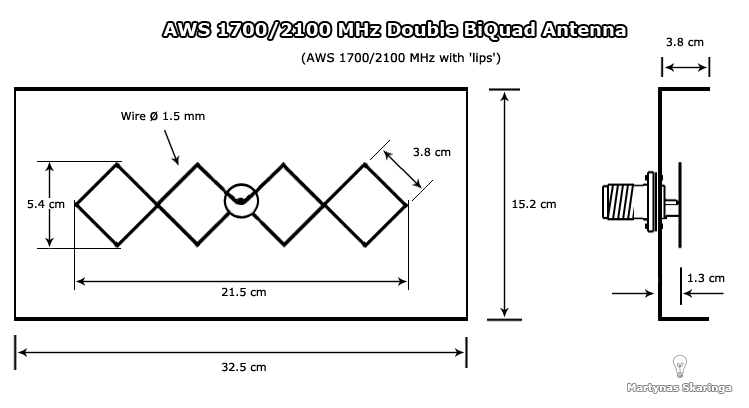 Build Your Own Antenna: Double BiQuad sector antenna for AWS