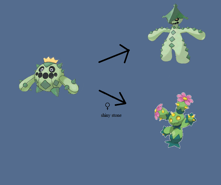 the outer machinations of my mind pokemans