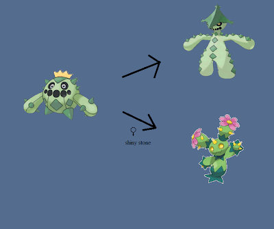 The outer machinations of my mind: Pokemans