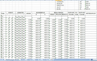 Download form excel pengukuran situasi dengan total station