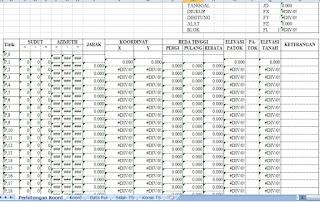 Download form excel pengukuran situasi dengan total station