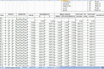 Download form pengukuran situasi dengan total station