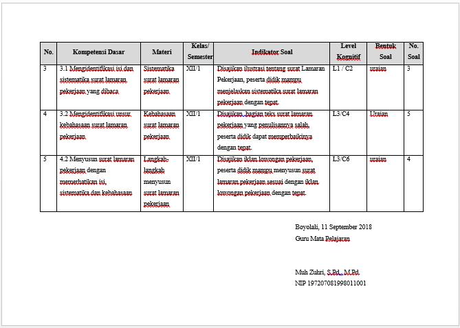 Soal Ulangan Tengah Semester Penilaian Tengah Semester 1 Bahasa Indonesia Kelas Xii Kurikulum 2013 Zuhri Indonesia