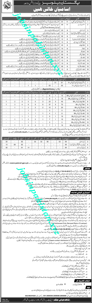 Pakistan Railway Jobs 2018 in Railway Headquarter Advertisement