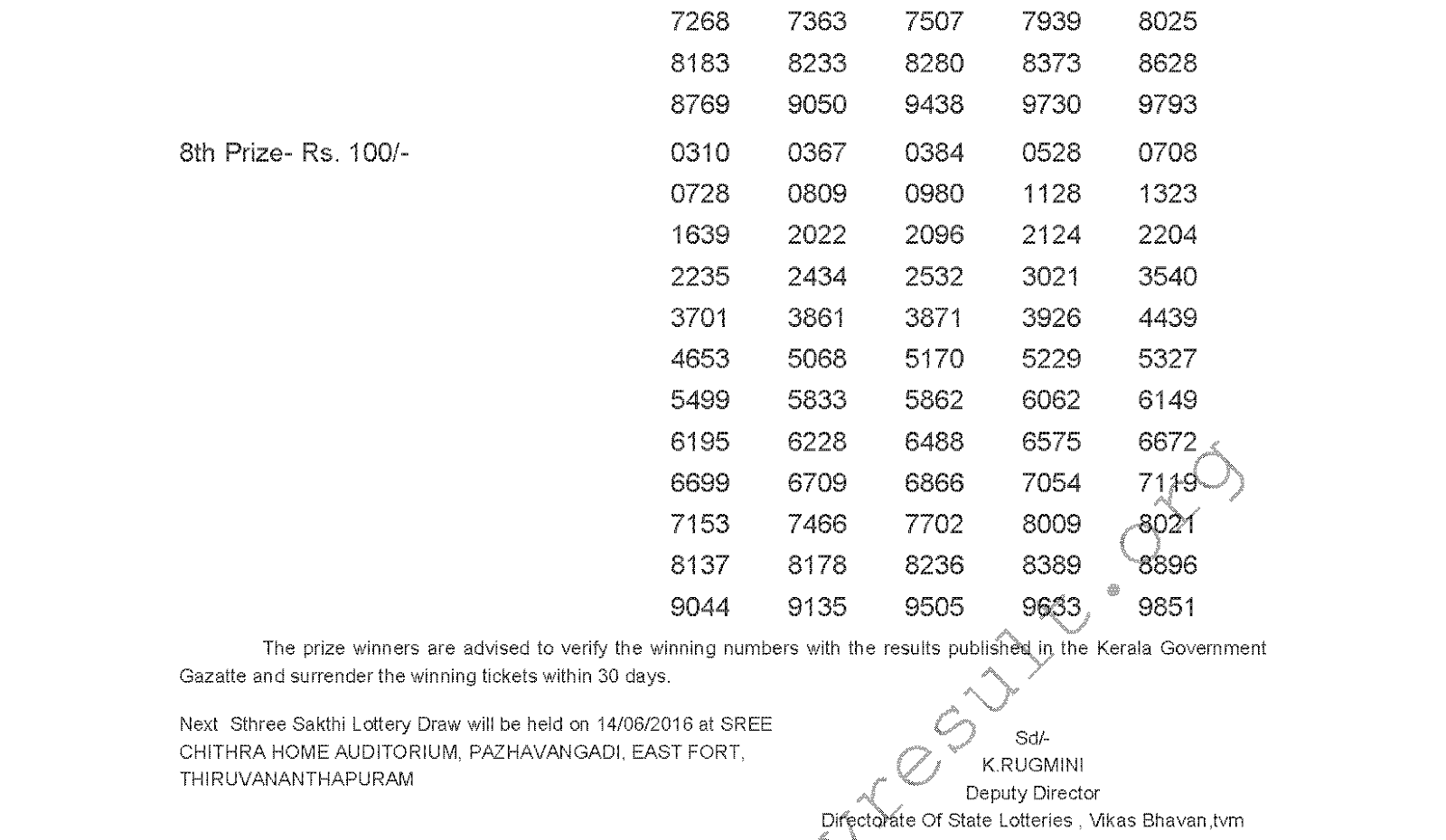 Sthree Sakthi SS 6 Lottery Results 7-6-2016