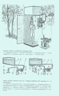Изготовление водонагревателя в домашних условиях
