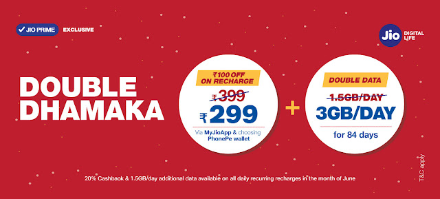 Jio Double Dhamaka Offer Jio Users get Additional 1.5GB Data per day.