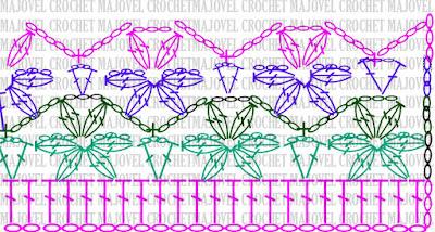 Patrón diseño Blusa de mujer a crochet muy rapido y facil de hacer a ganchillo. Majovel Crochet.
