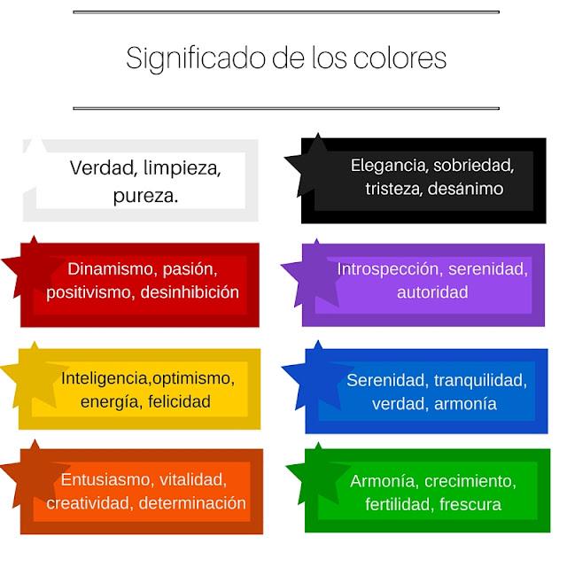 cuadro-descripción-significado-colores